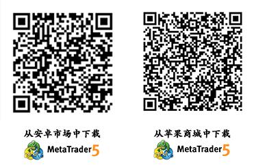 MT5 Code
