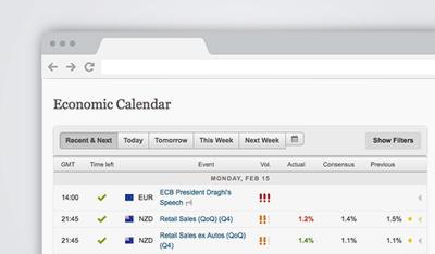 Kalendar Ekonomi